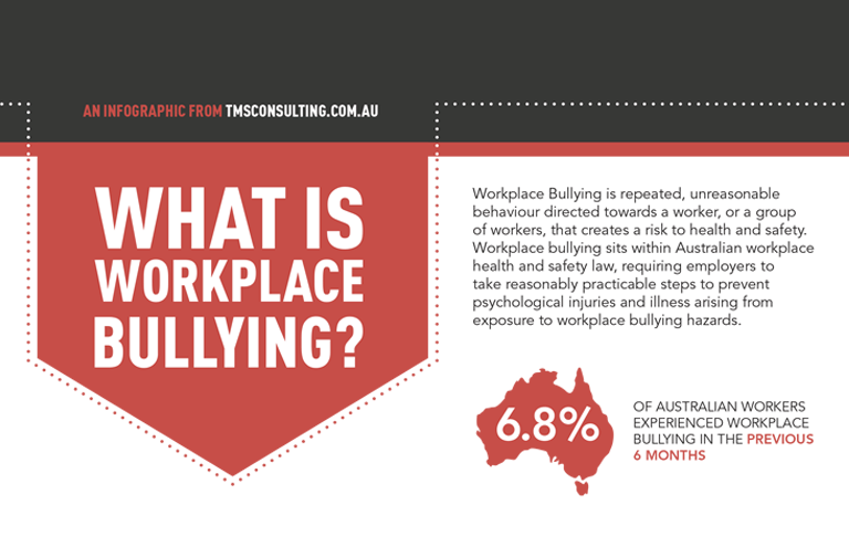 australian workplace bullying case studies Bully zero australia foundation delivers evidenced based workplace bullying life outside work is affected, eg study bullying escalates some australian.