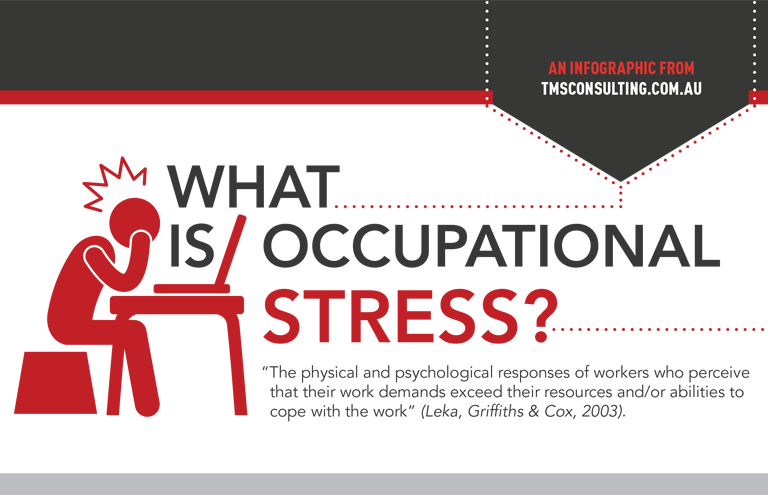 term paper stress workplace Management term papers (paper 41349) on stress in the workplace: stress in the workplace essay providing a comprehensive definition to 'stress' has been a challenge even to accomplished psychologists 'stress term paper 41349.