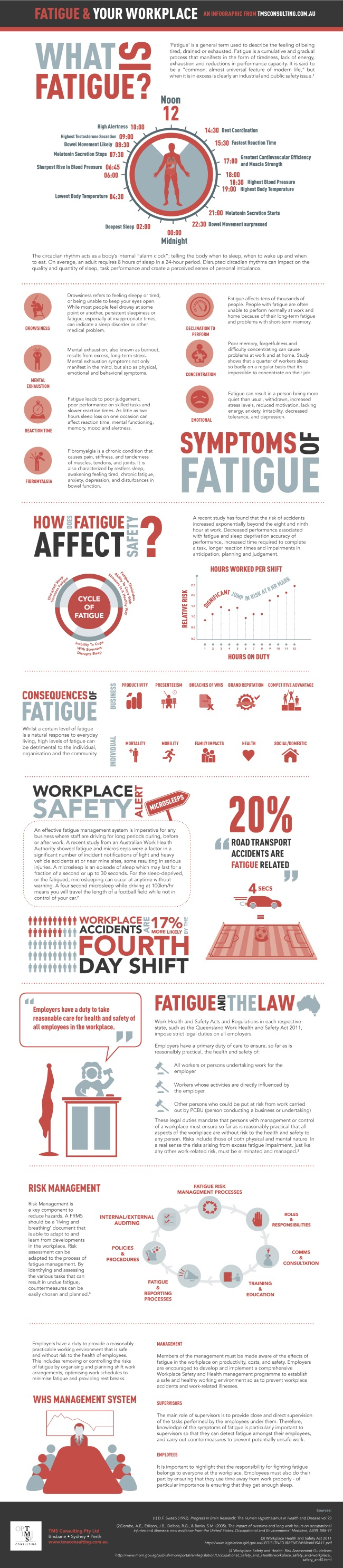 Fatigue_and_Your_Workplace_an_Infographic_by_TMS_Consulting